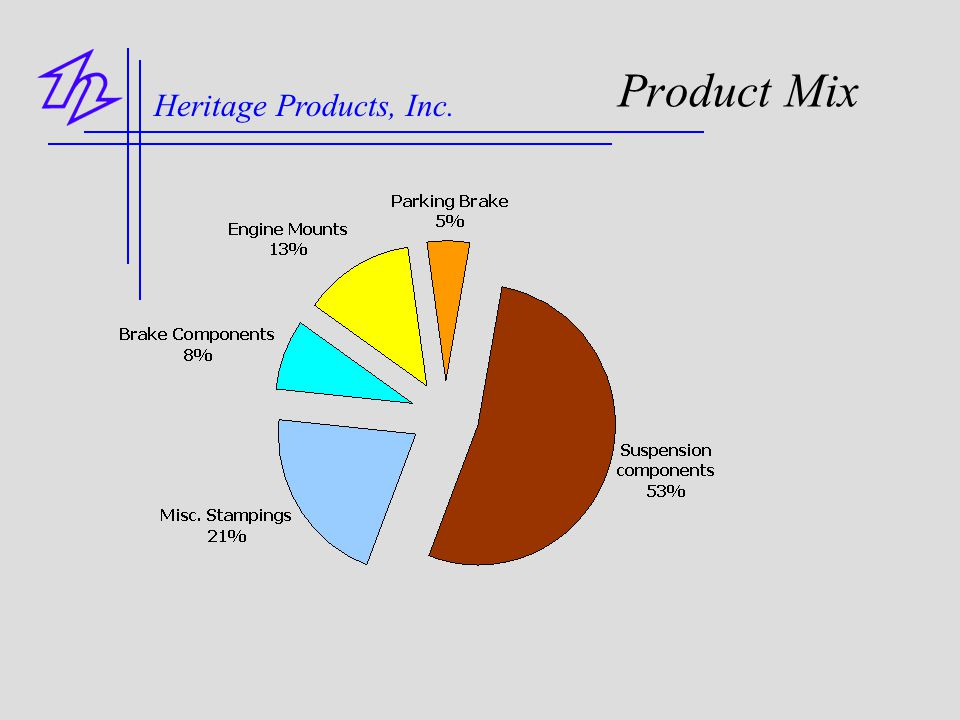 Product Mix Heritage Products, Inc.