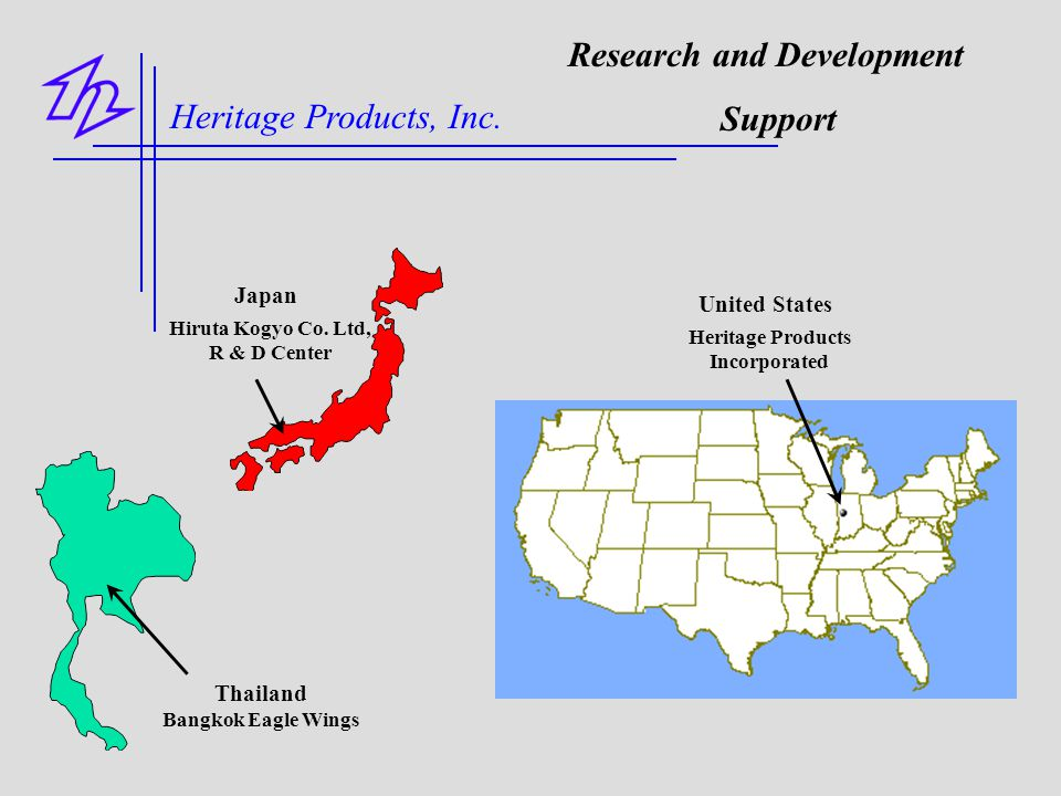 Research and Development Support Heritage Products, Inc.
