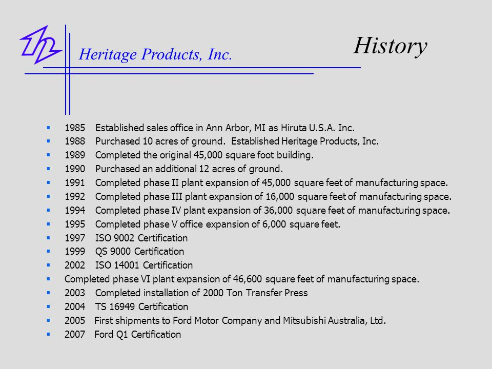 History Heritage Products, Inc.