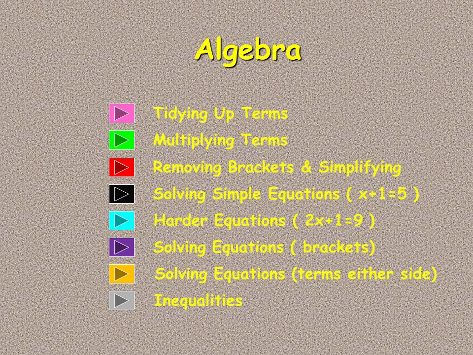 Algebra Tidying Up Terms Multiplying Terms
