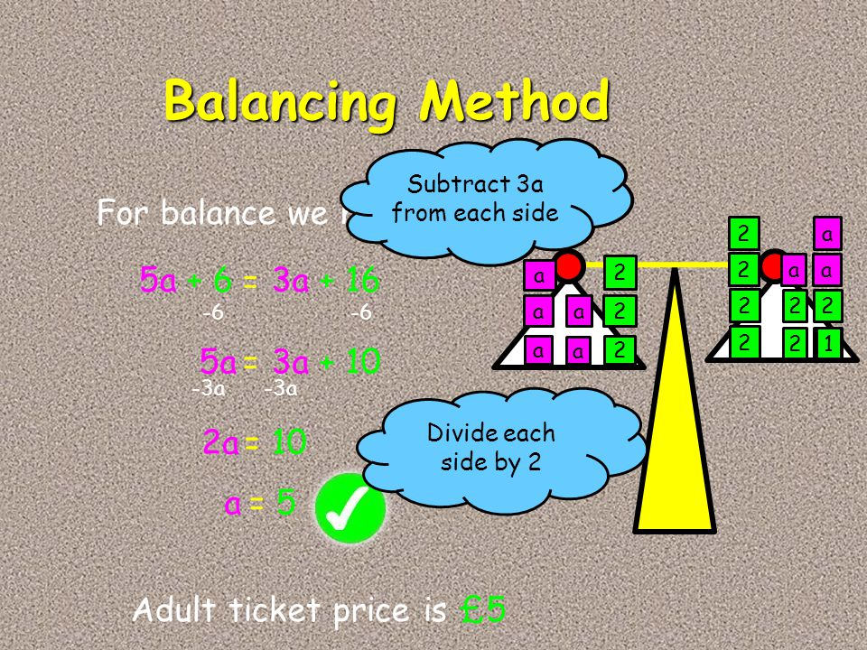 Balancing Method For balance we have 5a + 6 = 3a + 16 5a = 3a + 10 2a