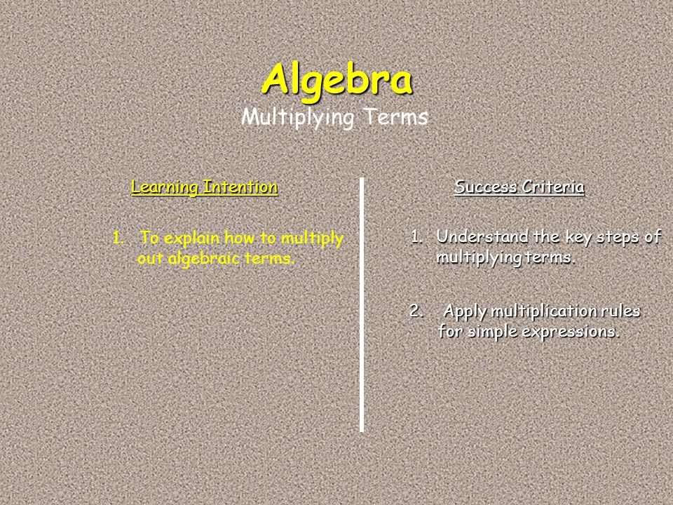 Algebra Multiplying Terms Learning Intention Success Criteria