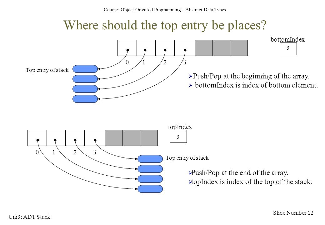 Where should the top entry be places