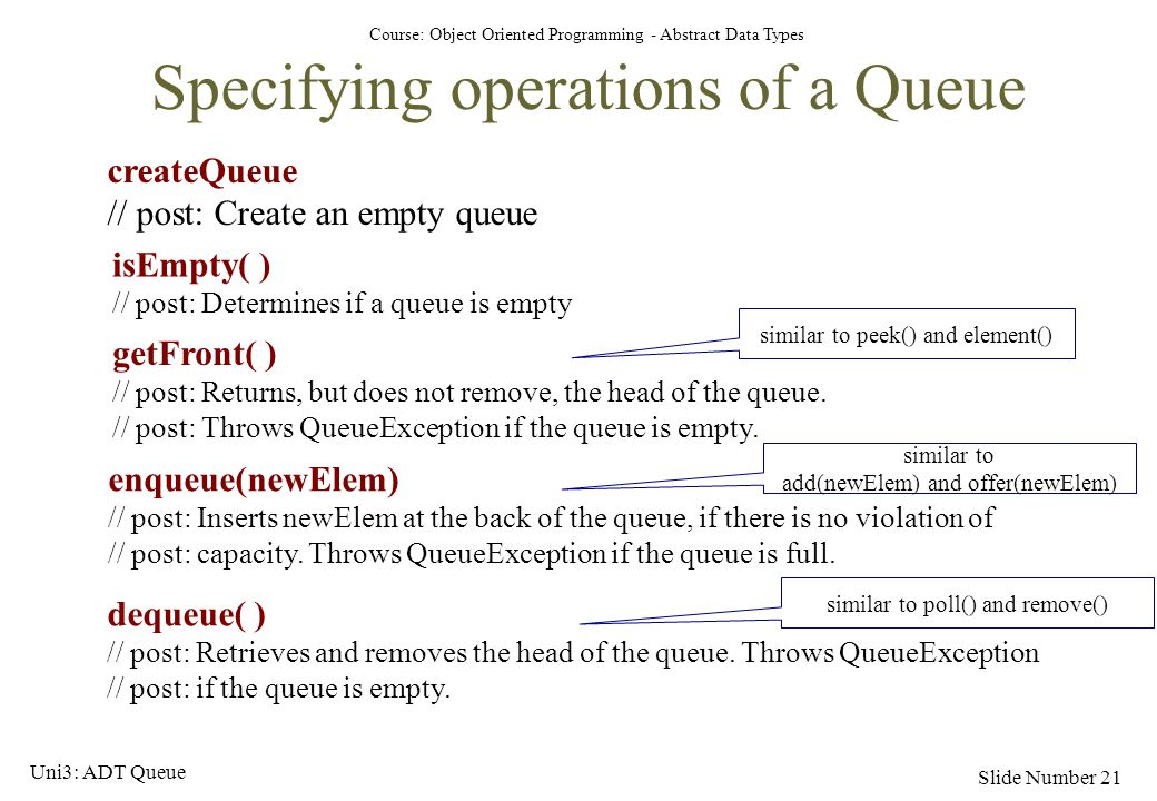 Specifying operations of a Queue