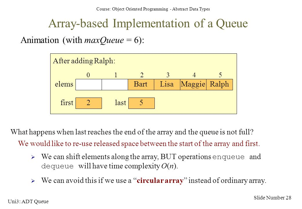 Array-based Implementation of a Queue