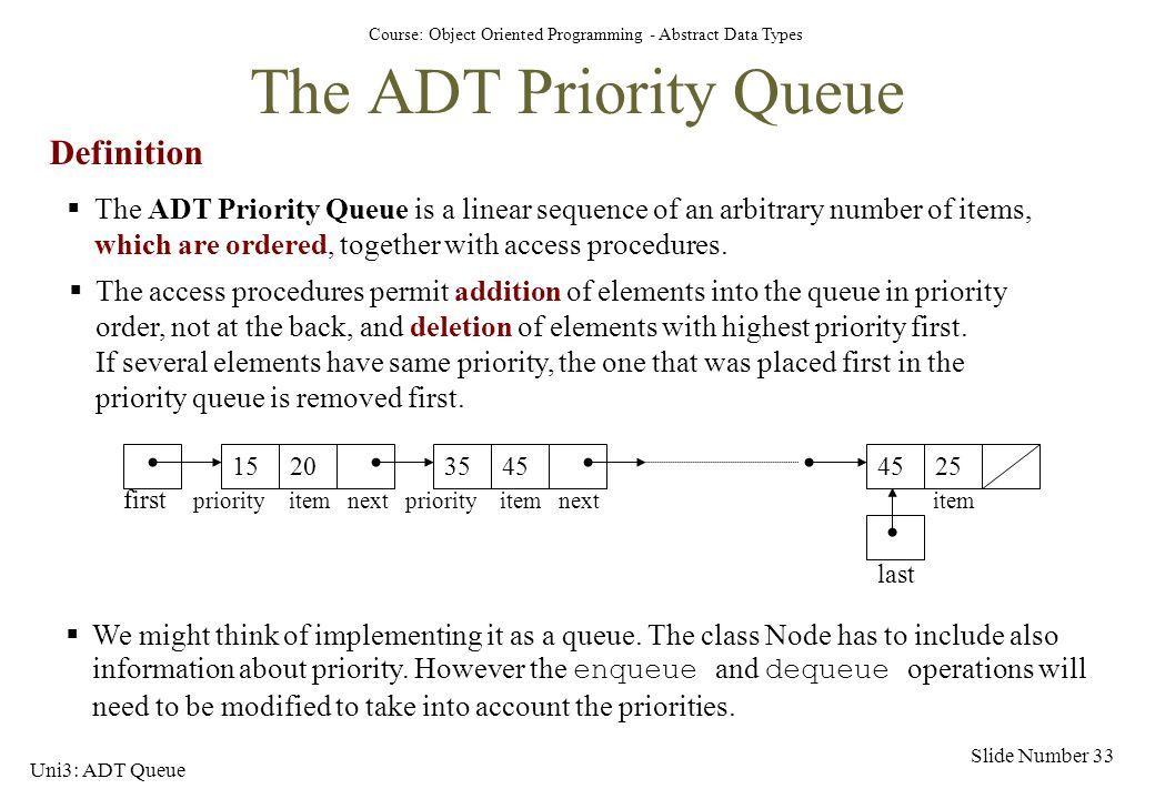 The ADT Priority Queue Definition