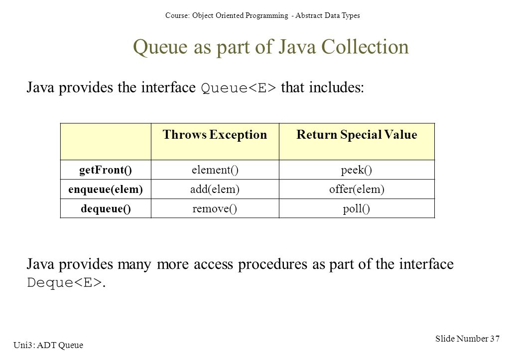 Queue as part of Java Collection