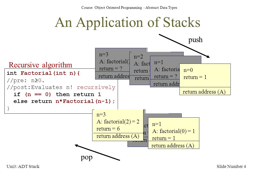 An Application of Stacks