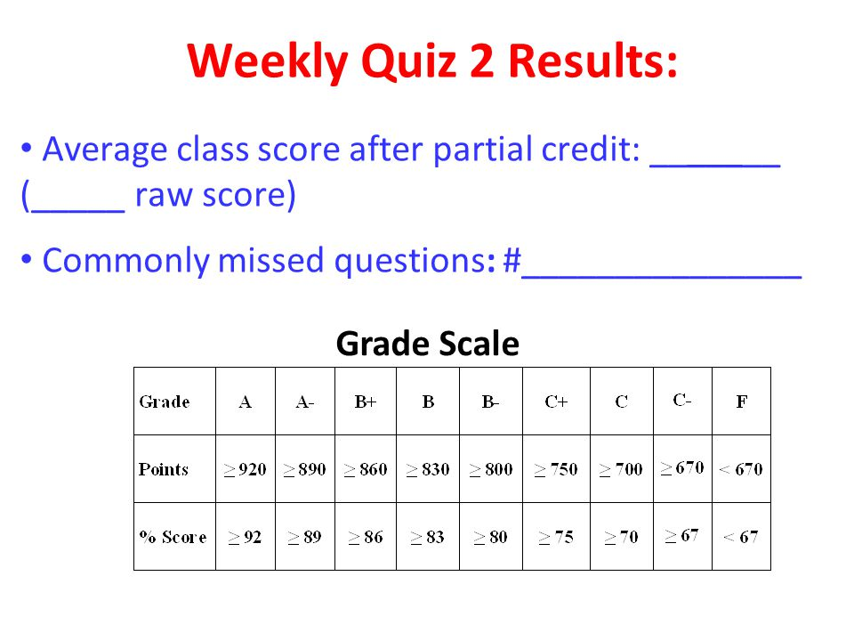 Weekly Quiz 2 Results: Average class score after partial credit: _______ (_____ raw score) Commonly missed questions: #_______________.