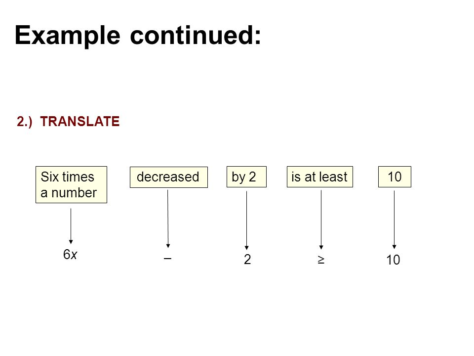 Example continued: 2.) TRANSLATE Six times a number 6x decreased –
