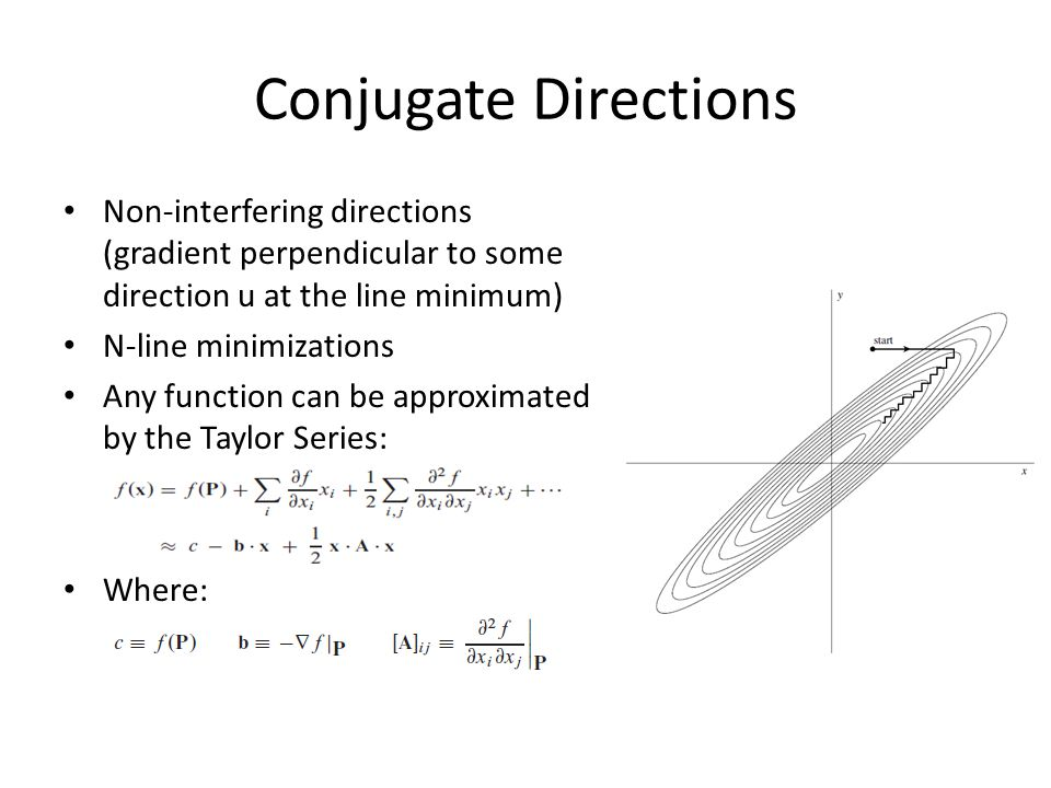 Conjugate Directions Non-interfering directions (gradient perpendicular to some direction u at the line minimum)