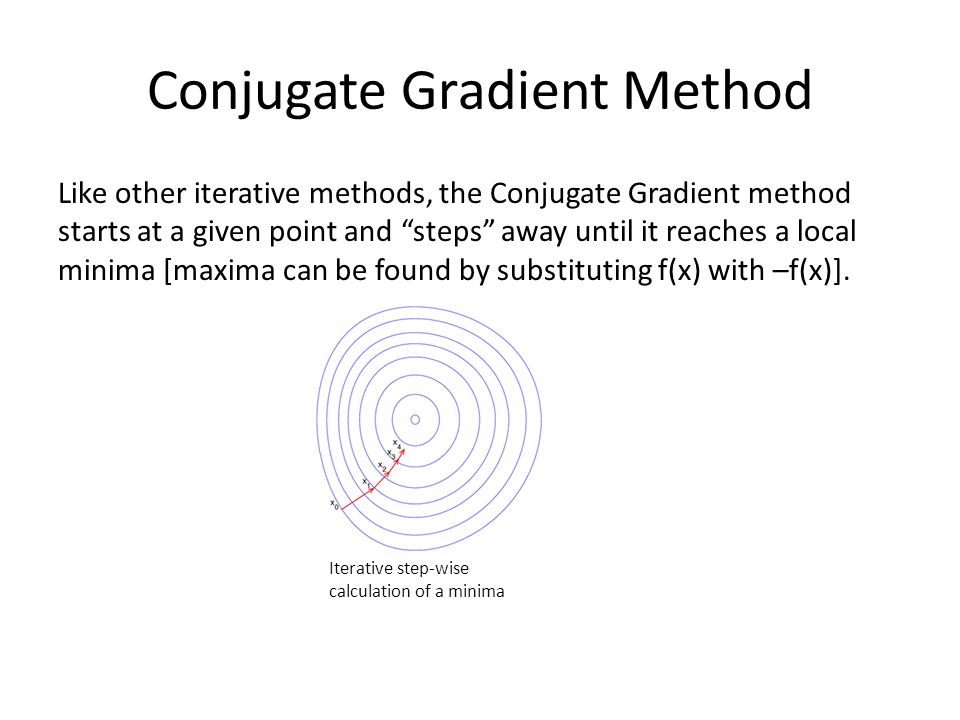 Conjugate Gradient Method