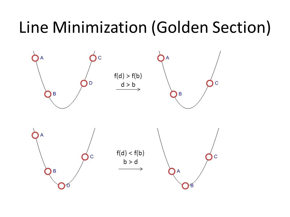 Line Minimization (Golden Section)