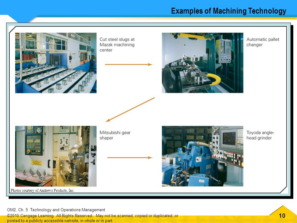 Examples of Machining Technology