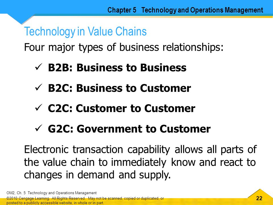 Technology in Value Chains