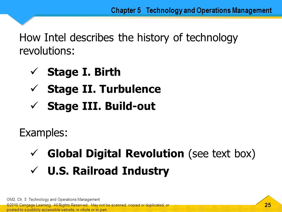 How Intel describes the history of technology revolutions: