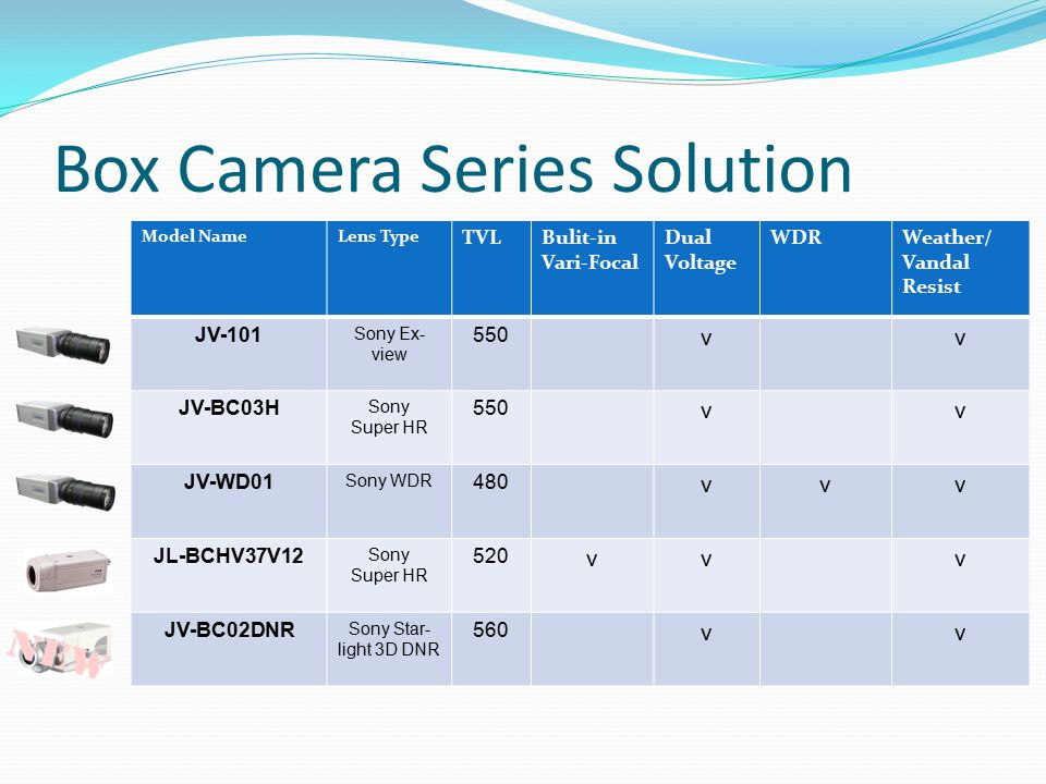 Box Camera Series Solution