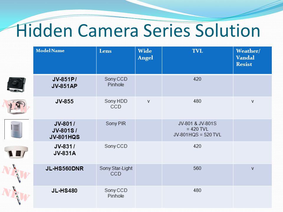 Hidden Camera Series Solution