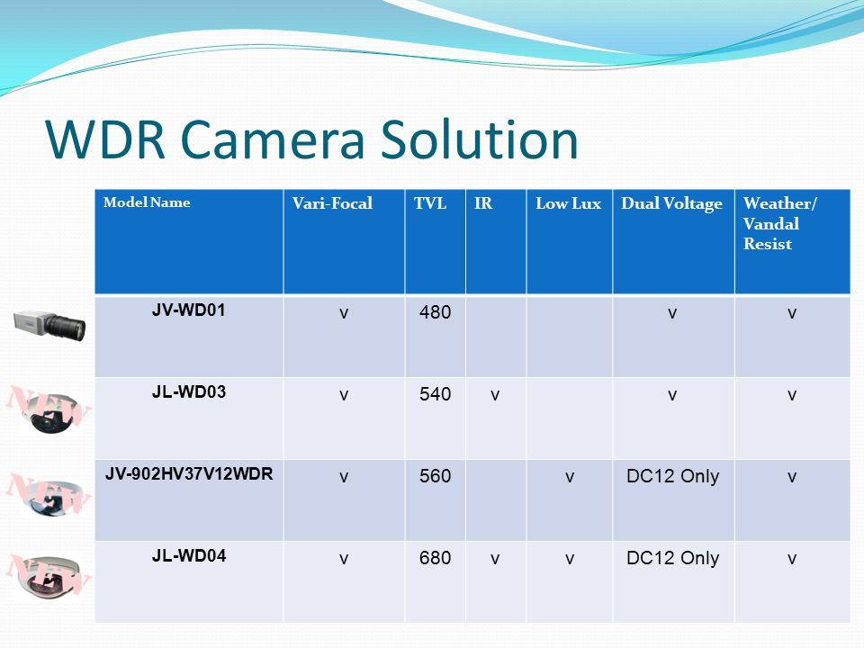 WDR Camera Solution v 480 540 560 DC12 Only 680 Vari-Focal TVL IR