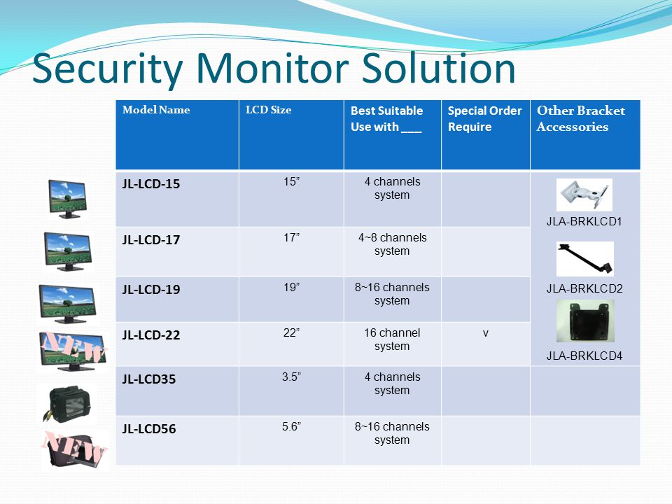 Security Monitor Solution