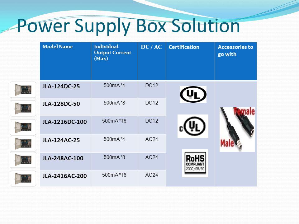 Power Supply Box Solution