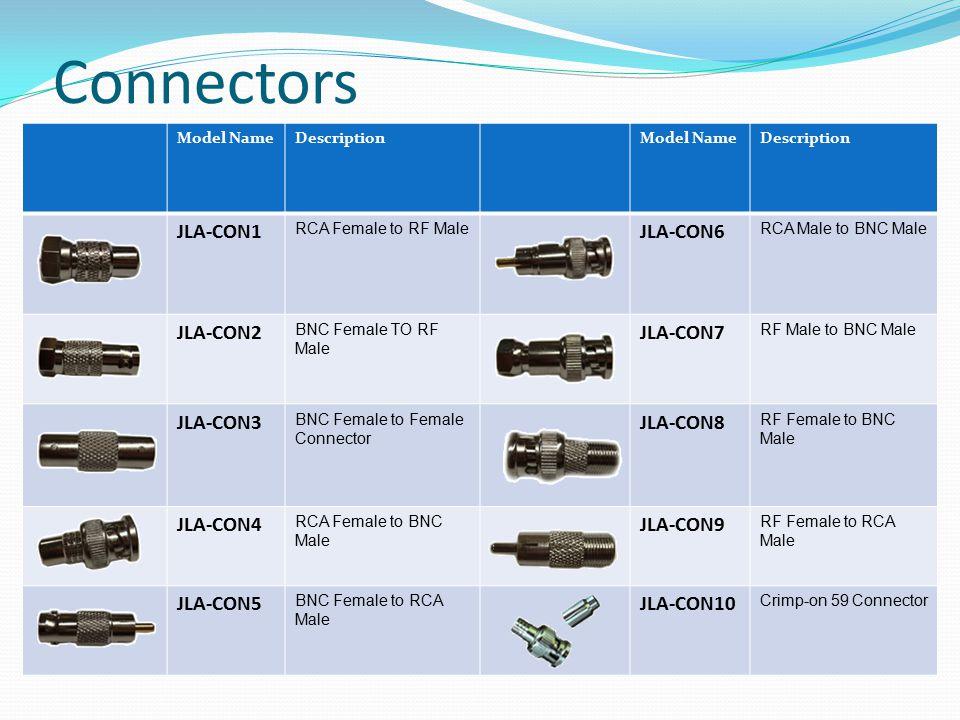 Connectors JLA-CON1 JLA-CON6 JLA-CON2 JLA-CON7 JLA-CON3 JLA-CON8