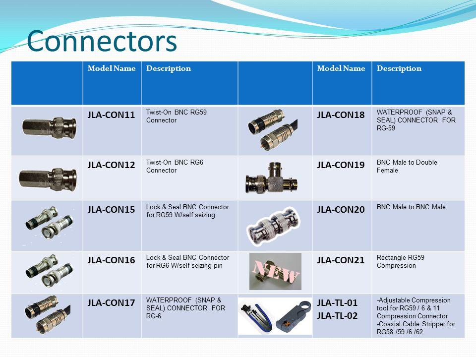 Connectors JLA-CON11 JLA-CON18 JLA-CON12 JLA-CON19 JLA-CON15 JLA-CON20