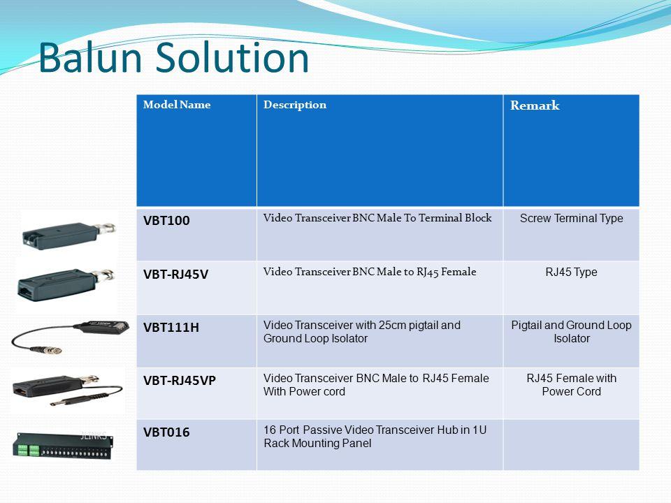 Balun Solution VBT100 VBT-RJ45V VBT111H VBT-RJ45VP VBT016 Remark