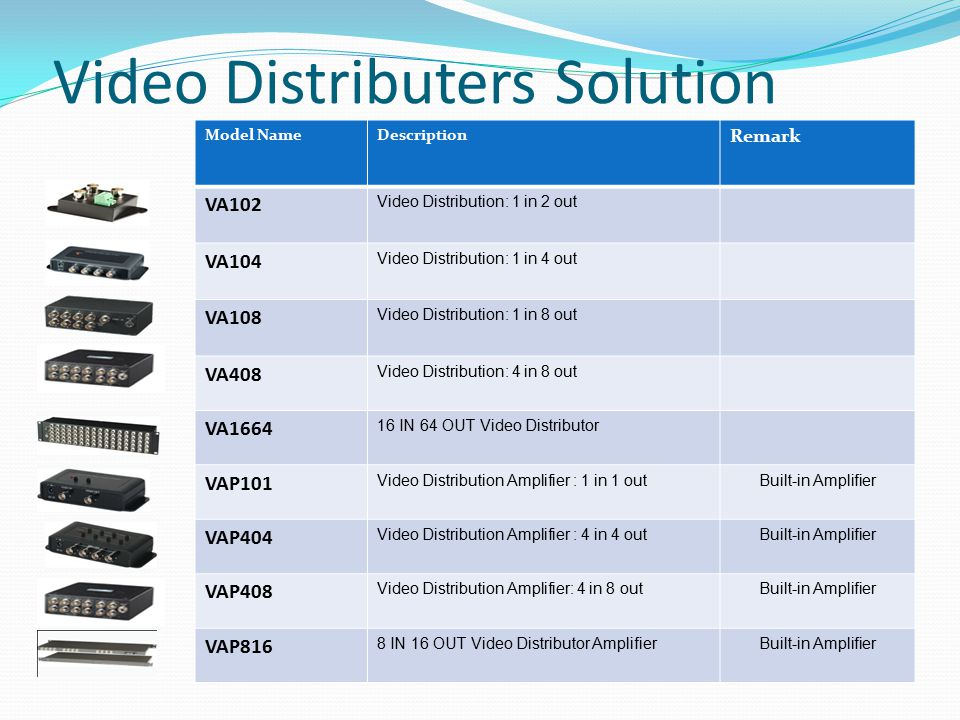 Video Distributers Solution