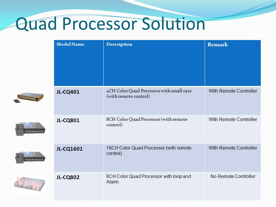 Quad Processor Solution