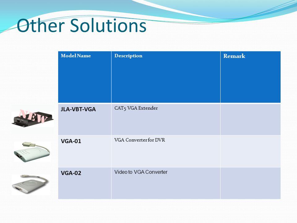 Other Solutions JLA-VBT-VGA VGA-01 VGA-02 Remark Model Name