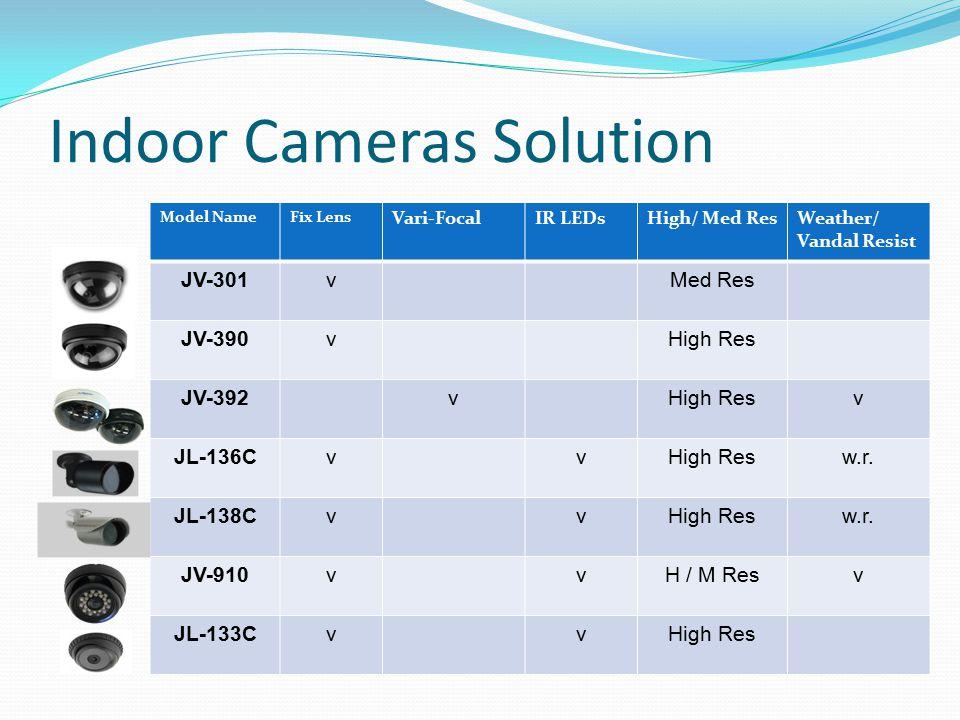Indoor Cameras Solution