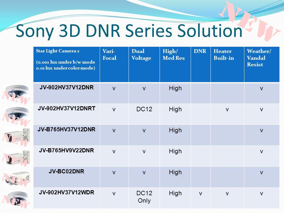 Sony 3D DNR Series Solution