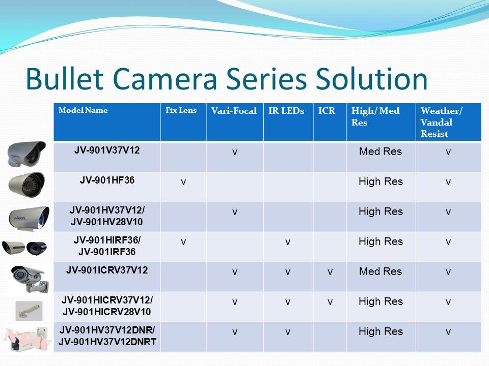 Bullet Camera Series Solution