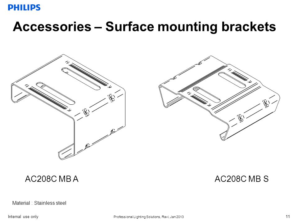 Accessories – Surface mounting brackets