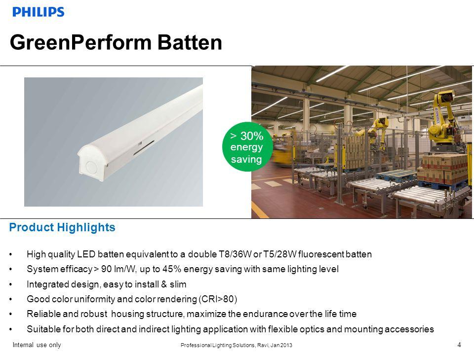 GreenPerform Batten > 30% energy Product Highlights saving