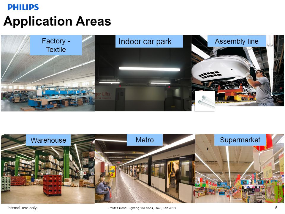 Application Areas Indoor car park Factory - Textile Assembly line