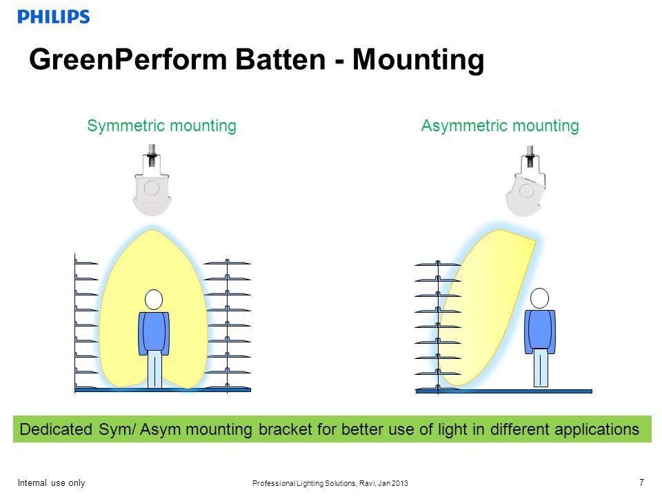 GreenPerform Batten - Mounting