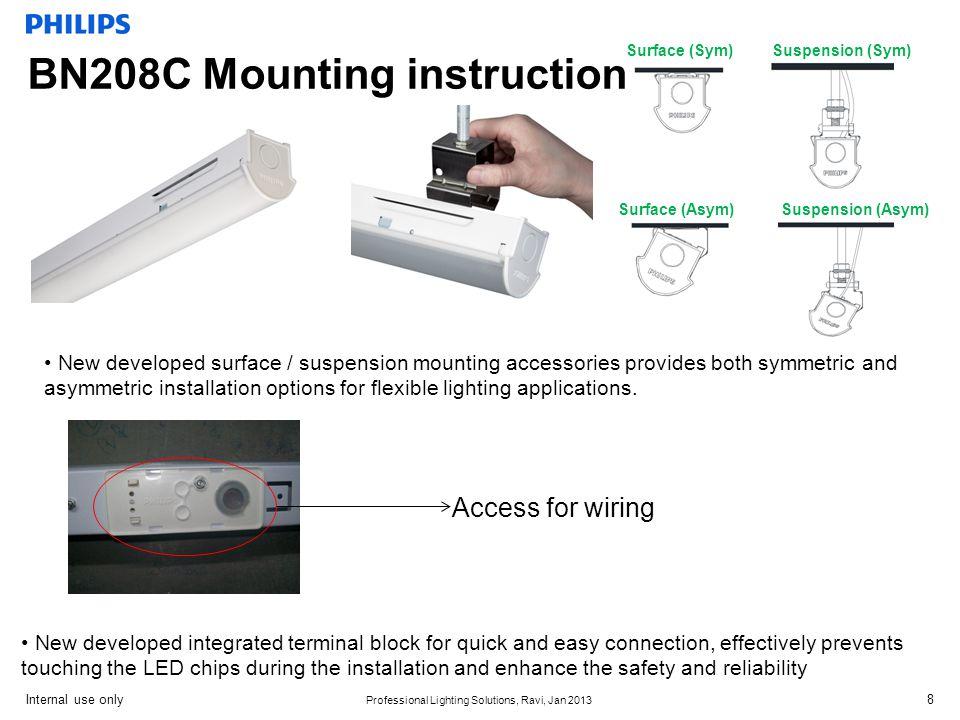 BN208C Mounting instruction