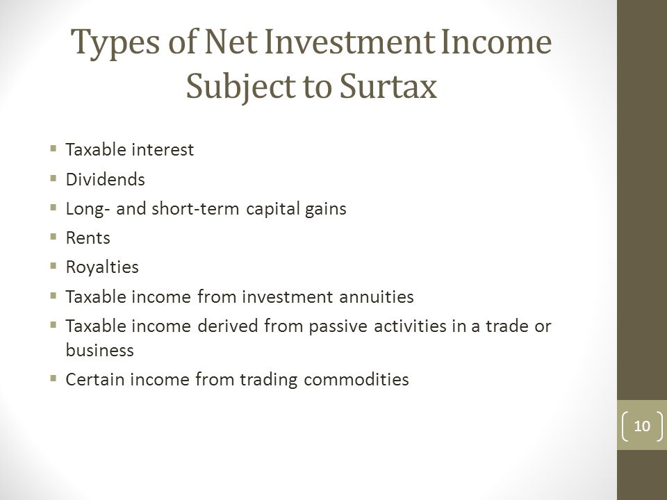 Types of Net Investment Income Subject to Surtax