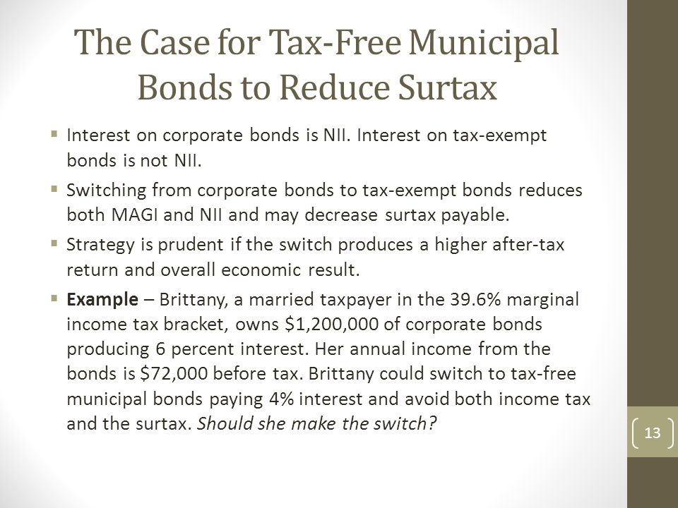 The Case for Tax-Free Municipal Bonds to Reduce Surtax