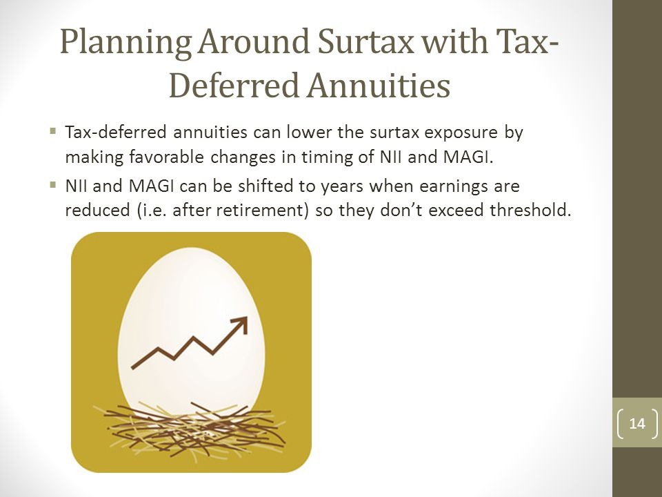 Planning Around Surtax with Tax-Deferred Annuities