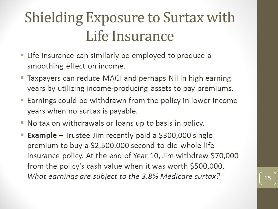 Shielding Exposure to Surtax with Life Insurance