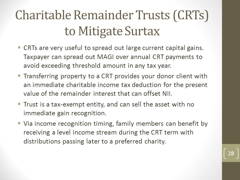 Charitable Remainder Trusts (CRTs) to Mitigate Surtax