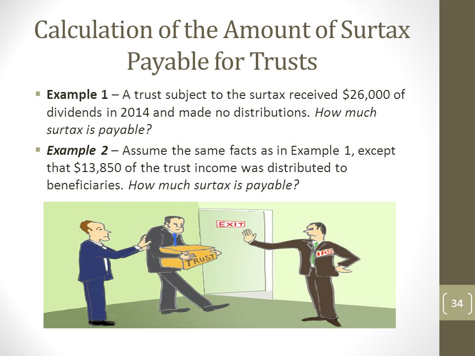 Calculation of the Amount of Surtax Payable for Trusts