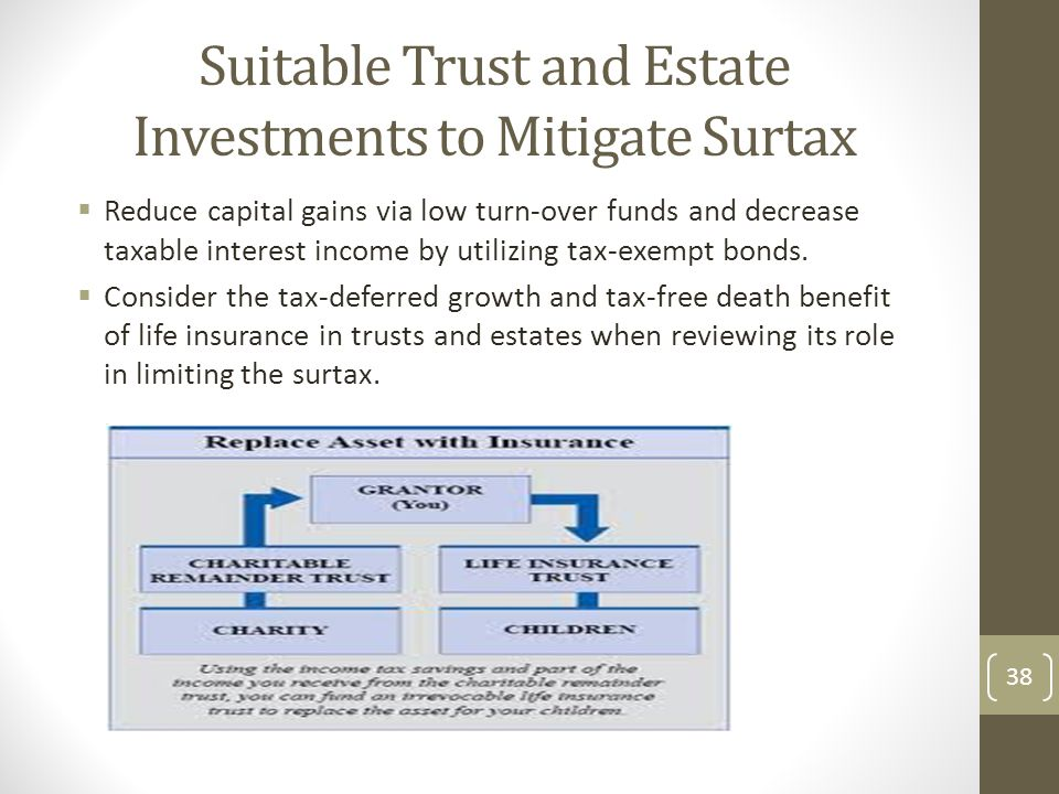 Suitable Trust and Estate Investments to Mitigate Surtax