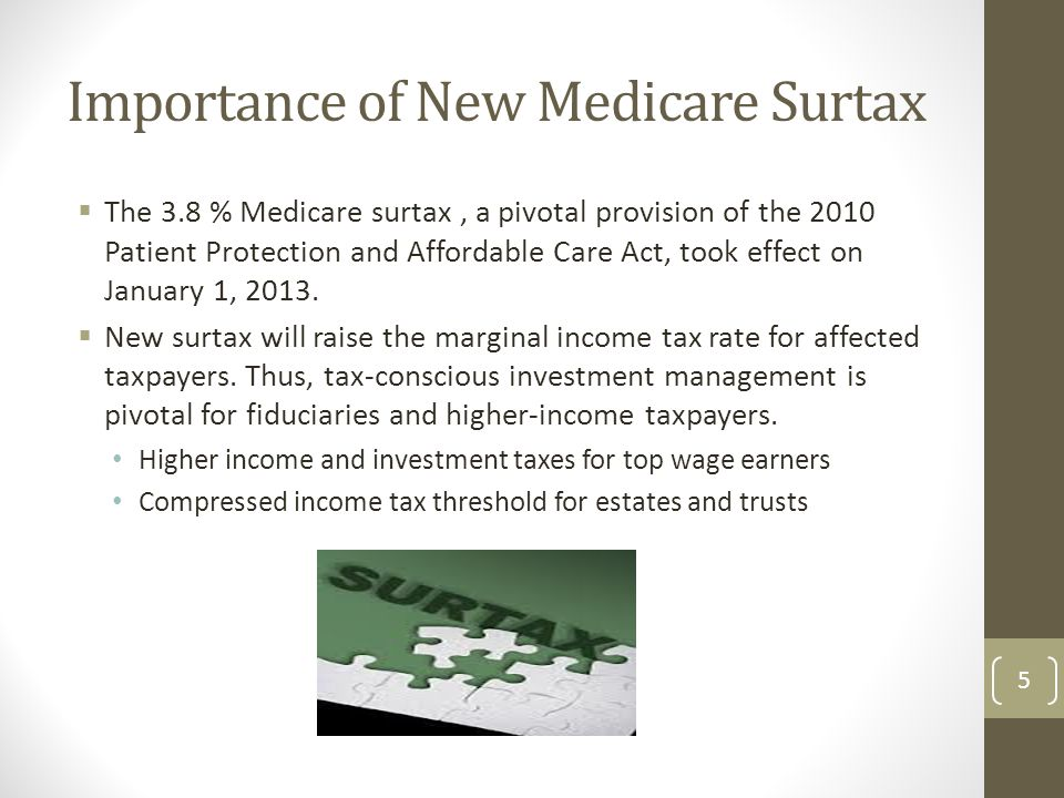 Importance of New Medicare Surtax