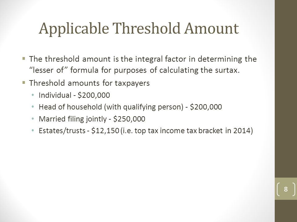 Applicable Threshold Amount