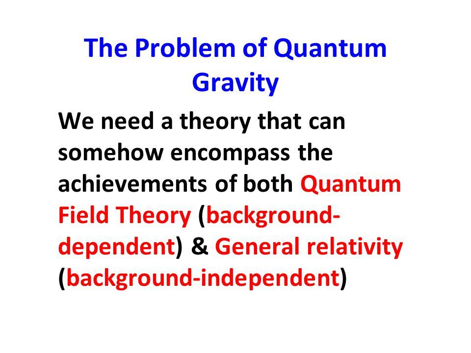 The Problem of Quantum Gravity