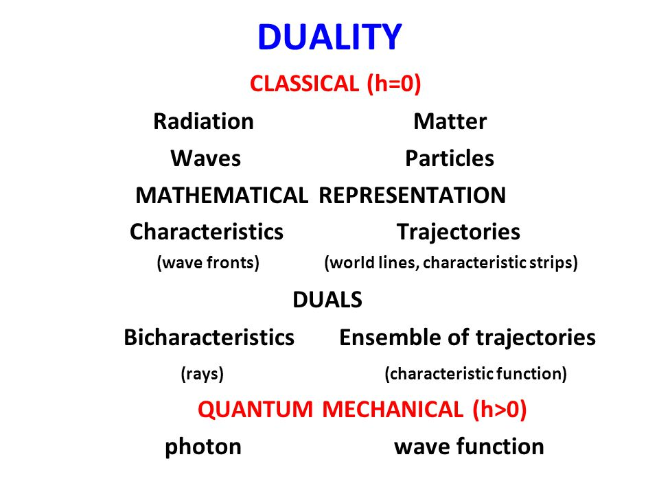 DUALITY CLASSICAL (h=0) DUALS Radiation Matter Waves Particles
